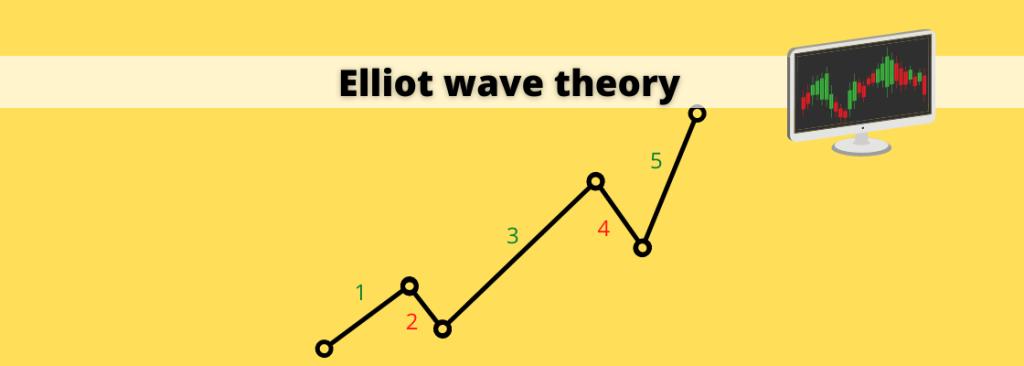 Elliot vågteori / elliot wave theory